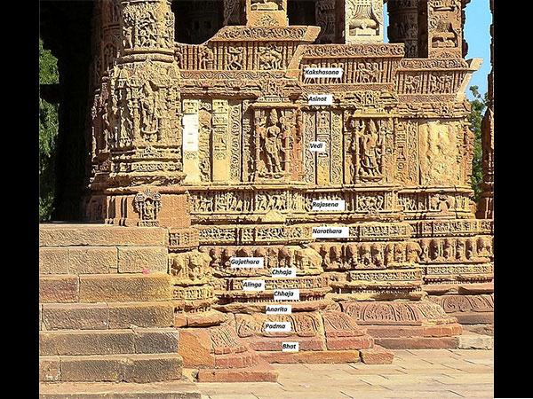 సూర్య దేవాలయం, మొథెరా