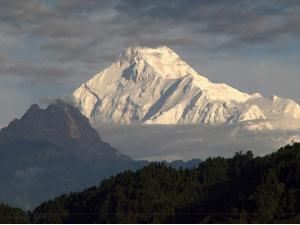 Sikkim At Glance